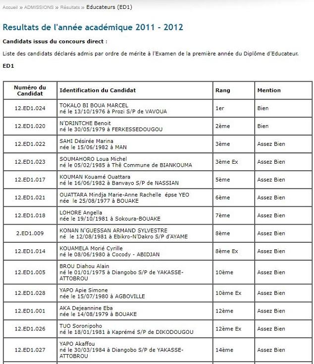 liste-des-admis-au-concours-dentree-a-lens-des-educateurs-en-2011-page-1